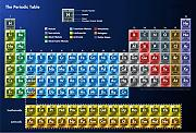 Periodic Table of Elements Stampa Artistica Poster